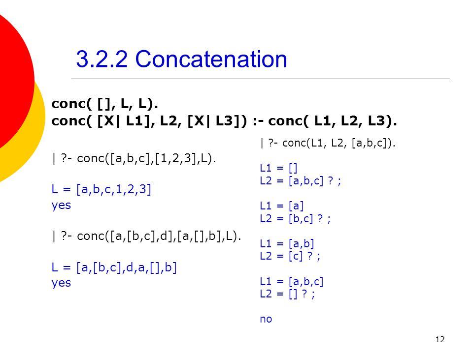 3.2.2 Concatenation conc( [], L, L).